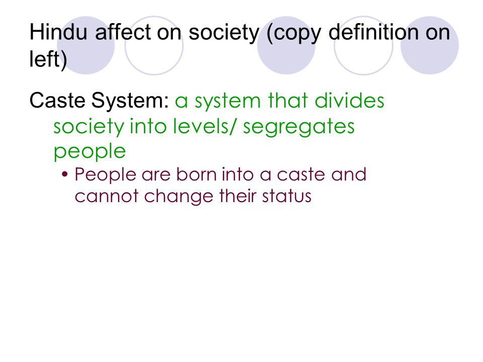 Hindu affect on society (copy definition on left)