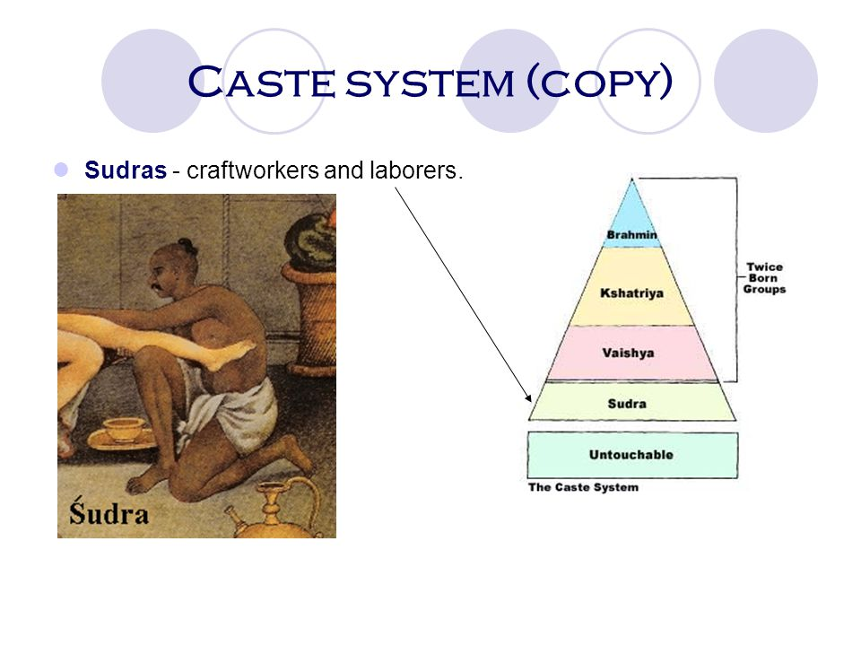 Caste system (copy) Sudras - craftworkers and laborers. 58