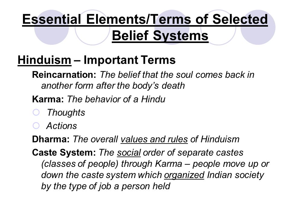 belief systems islam and hinduism Hinduism began as more of what could be called a 'coming together' of various belief systems while this is accurate for hinduism, islam is one of the very few religious denominations named after the theory of commitment to god.