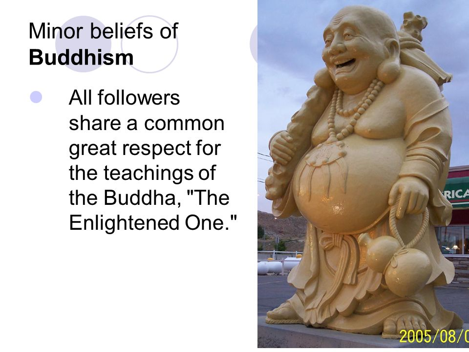 Minor beliefs of Buddhism