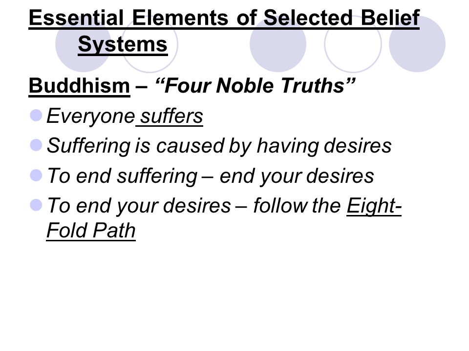 Essential Elements of Selected Belief Systems