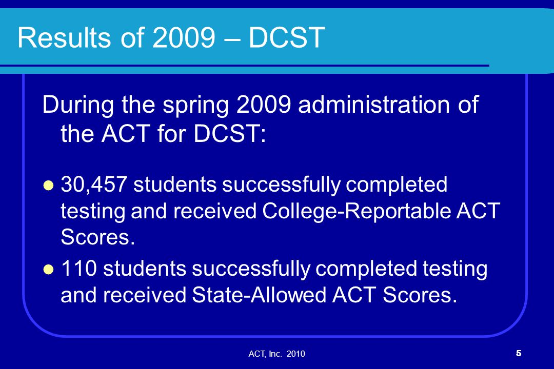ACT for District Choice State Testing