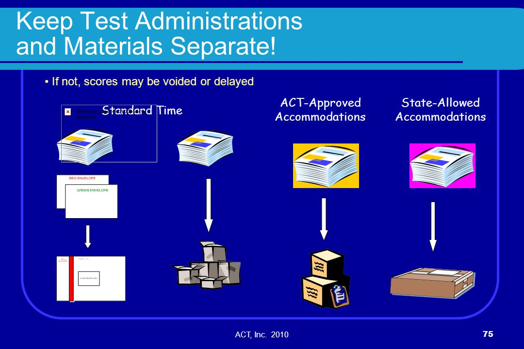 Keep Test Administrations and Materials Separate!
