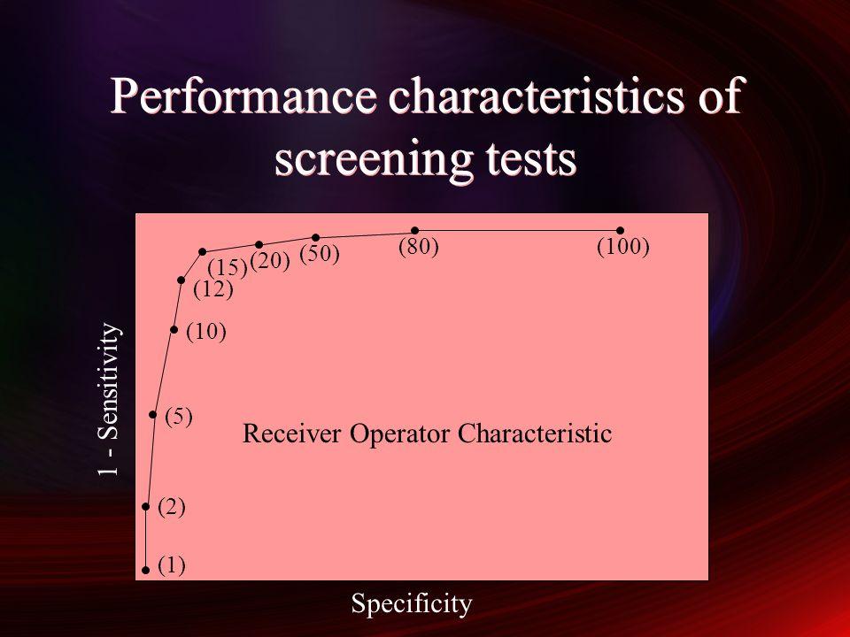 Performance characteristics of screening tests