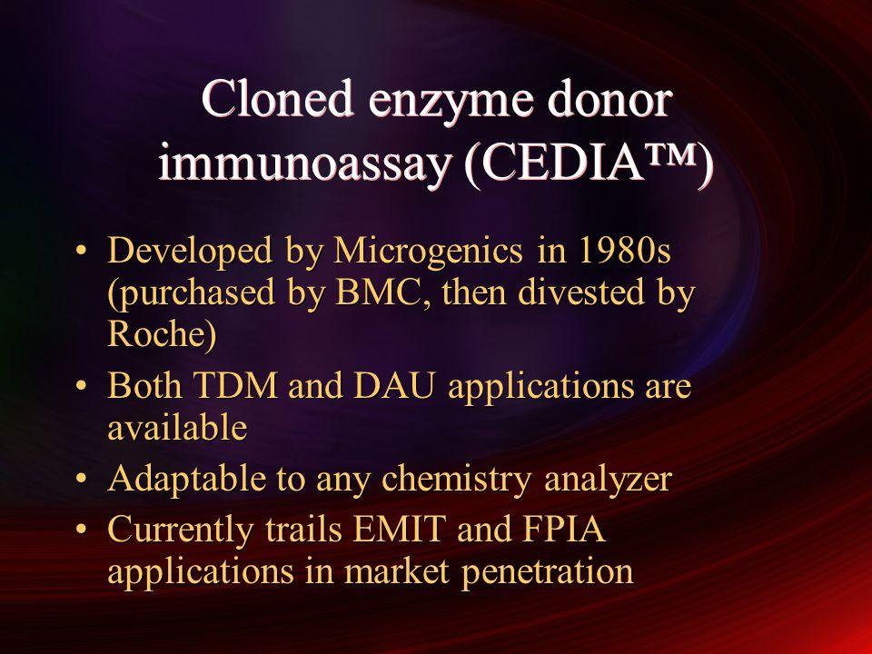 Cloned enzyme donor immunoassay (CEDIA™)