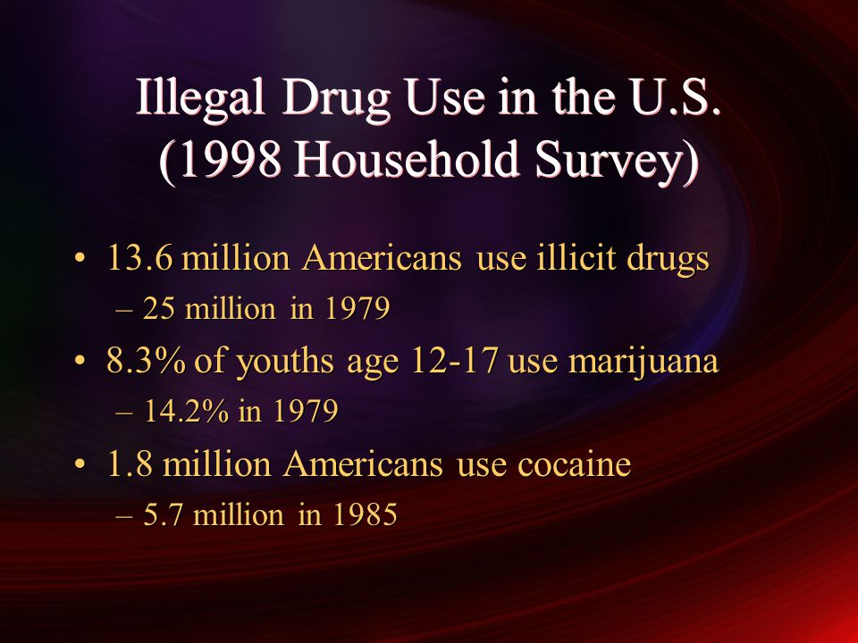 Illegal Drug Use in the U.S. (1998 Household Survey)