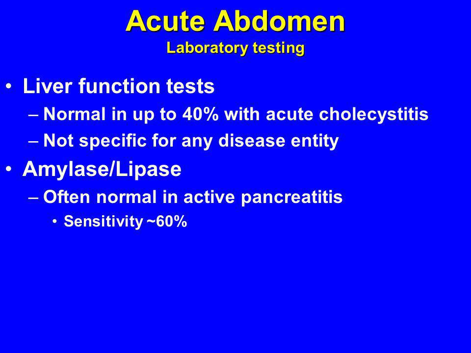 Acute Abdomen Laboratory testing