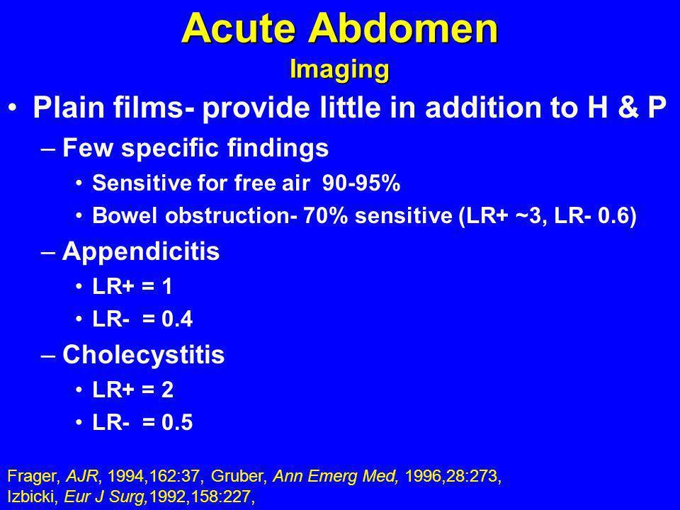 Acute Abdomen Imaging Plain films- provide little in addition to H & P