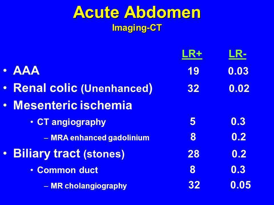 Acute Abdomen Imaging-CT