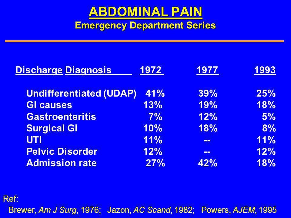 ABDOMINAL PAIN Emergency Department Series