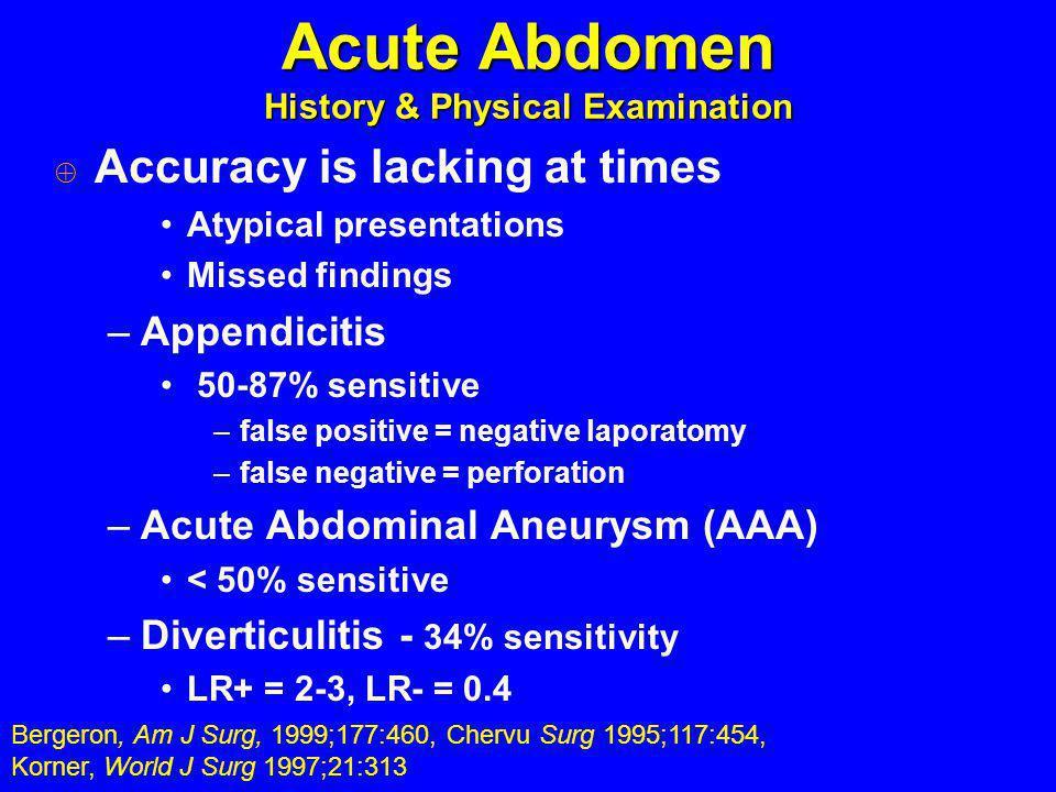 Acute Abdomen History & Physical Examination