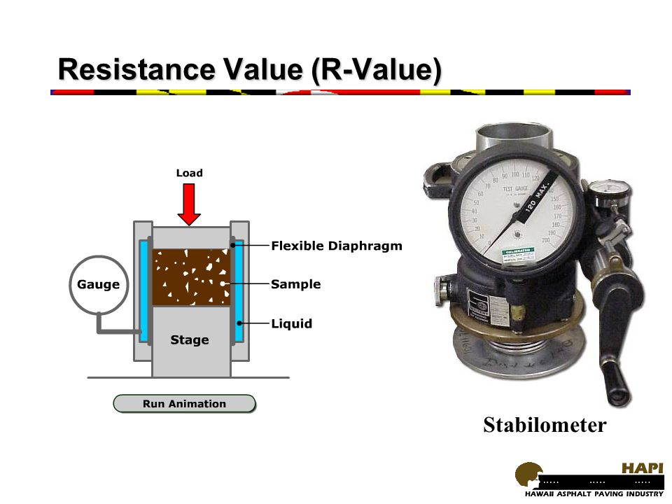 Resistance Value (R-Value)
