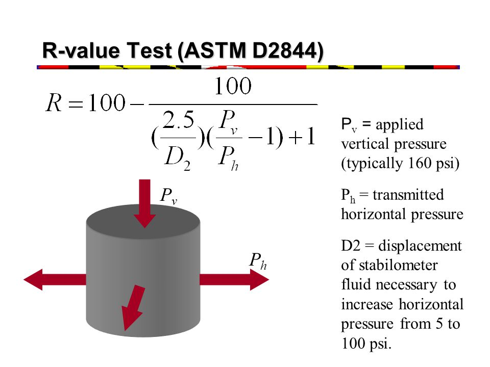 R-value Test (ASTM D2844) Pv Ph