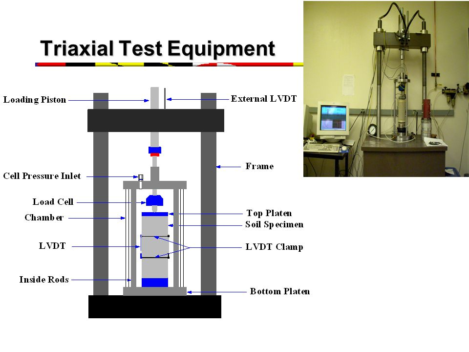 Triaxial Test Equipment