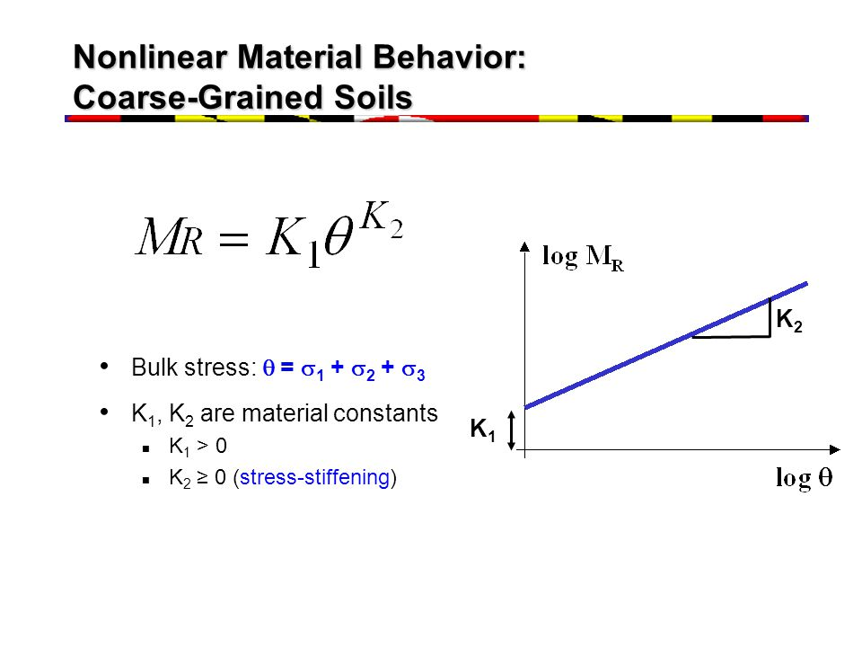 Nonlinear Material Behavior: Coarse-Grained Soils