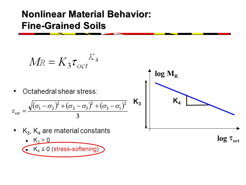 Nonlinear Material Behavior: Fine-Grained Soils