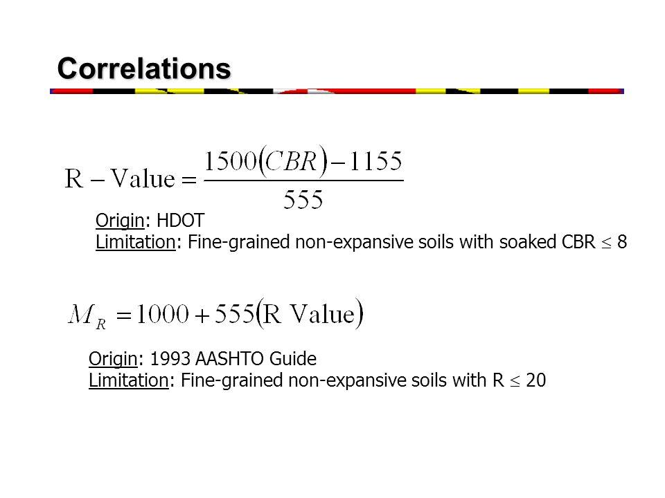 Correlations Origin: HDOT