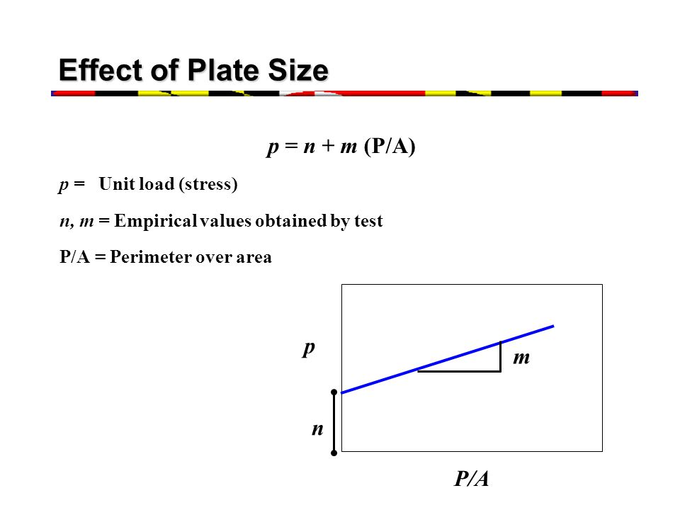 Effect of Plate Size p = n + m (P/A) p m n P/A p = Unit load (stress)