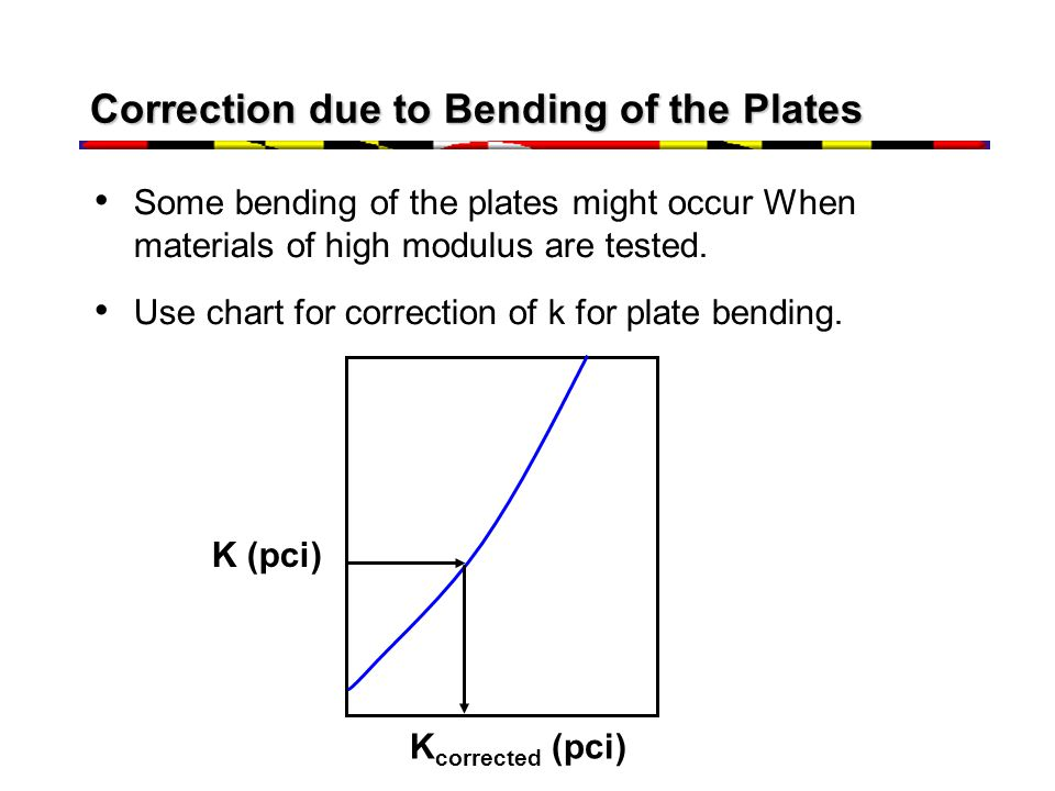 Correction due to Bending of the Plates