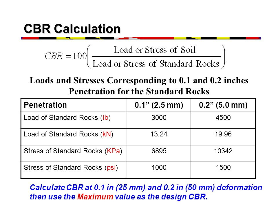 CBR Calculation Loads and Stresses Corresponding to 0.1 and 0.2 inches Penetration for the Standard Rocks.