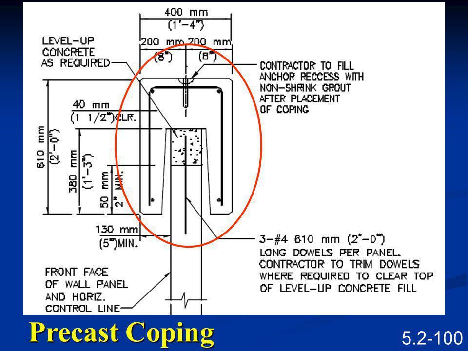 Precast Coping Precast Coping Speaking Points