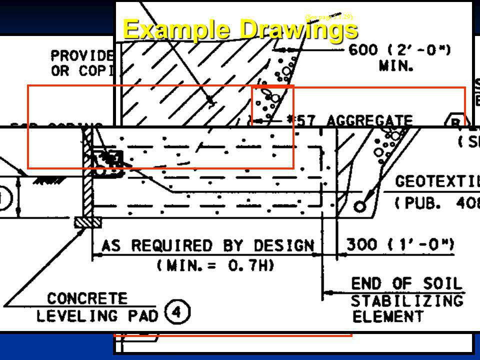 Example Drawings Speaking Points