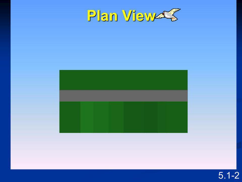 Plan View Speaking Points