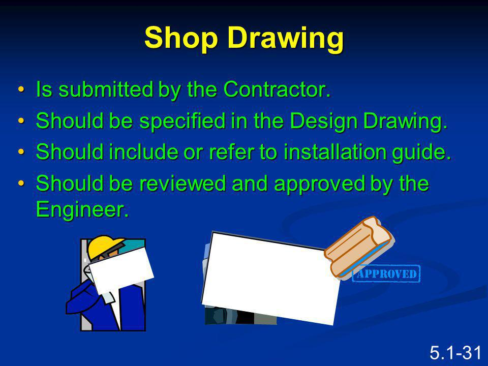 Shop Drawing Is submitted by the Contractor.