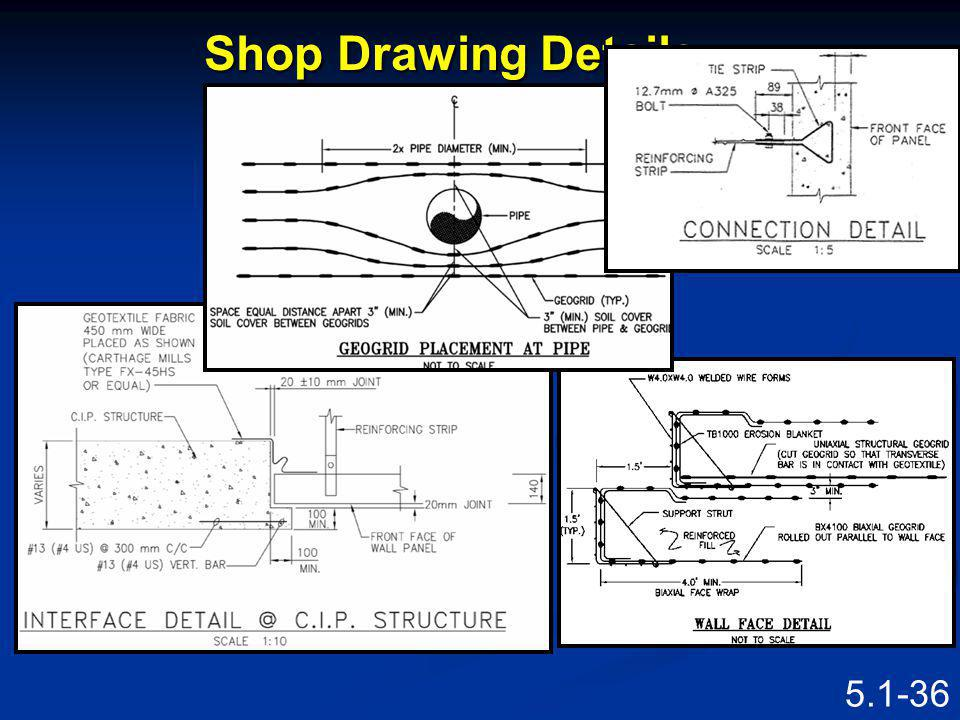 Shop Drawing Details Speaking Points