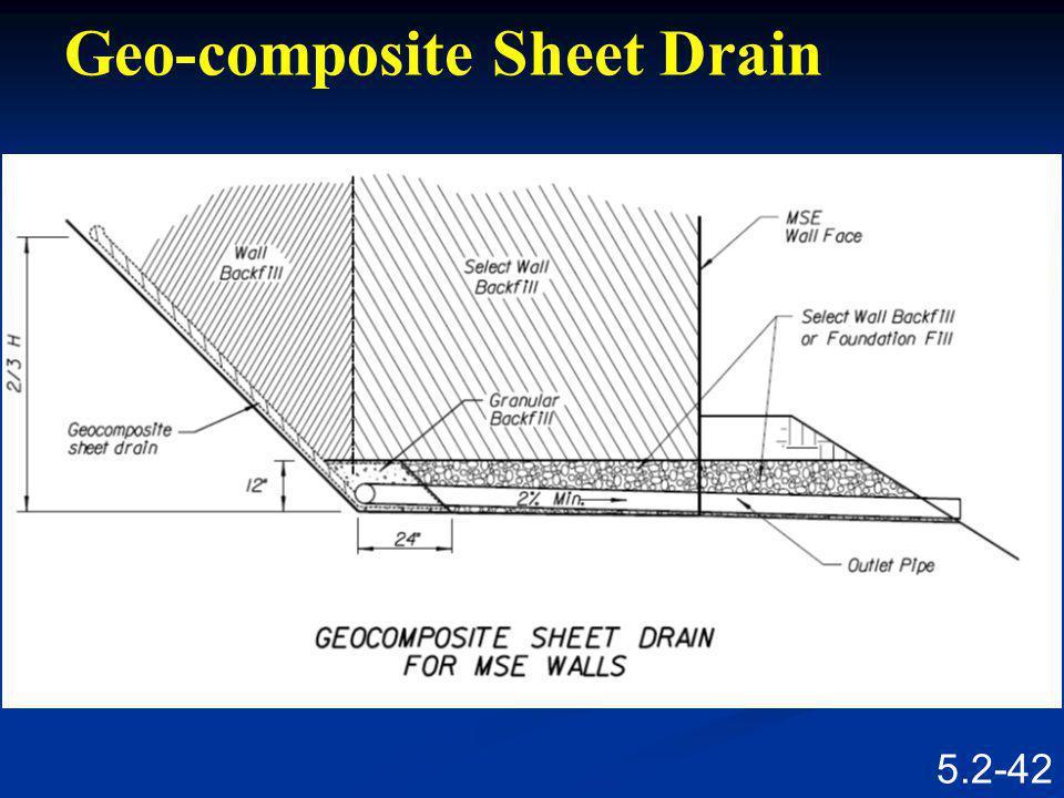 Geo-composite Sheet Drain
