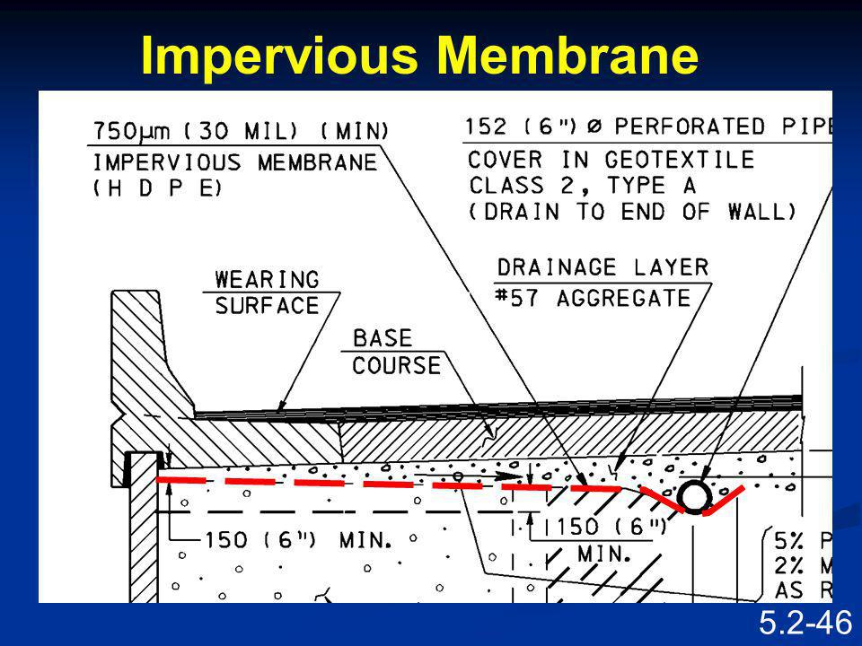 Impervious Membrane Speaking Points