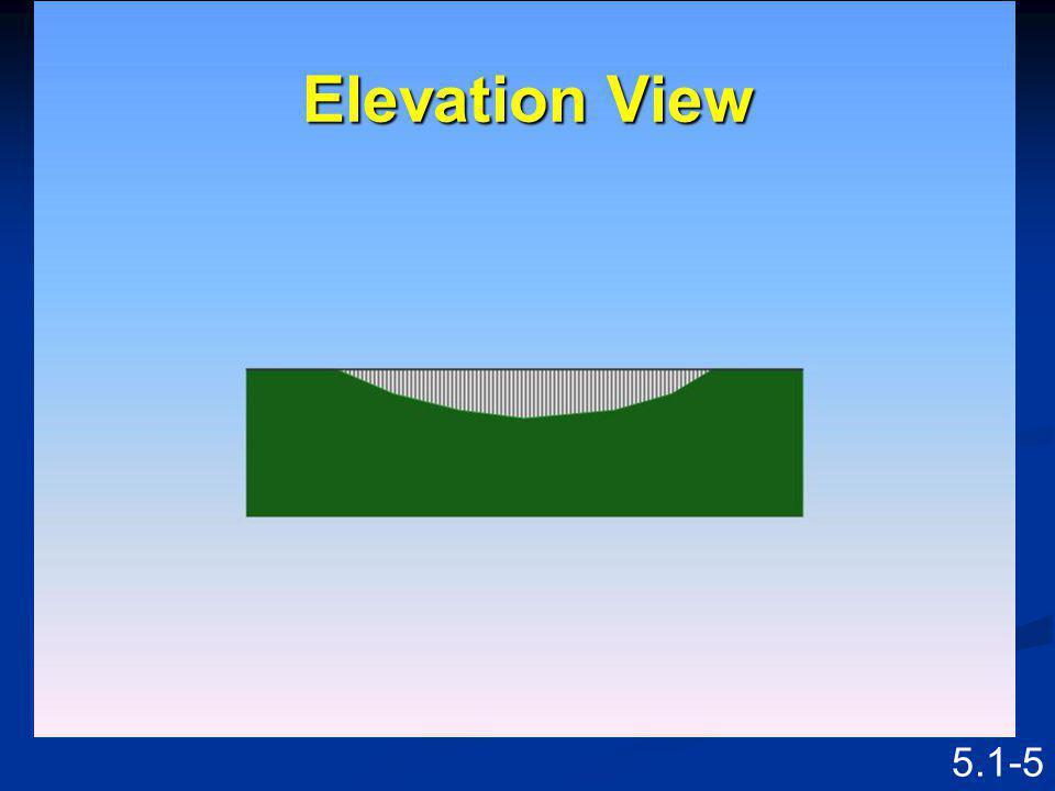 Elevation View Speaking Points