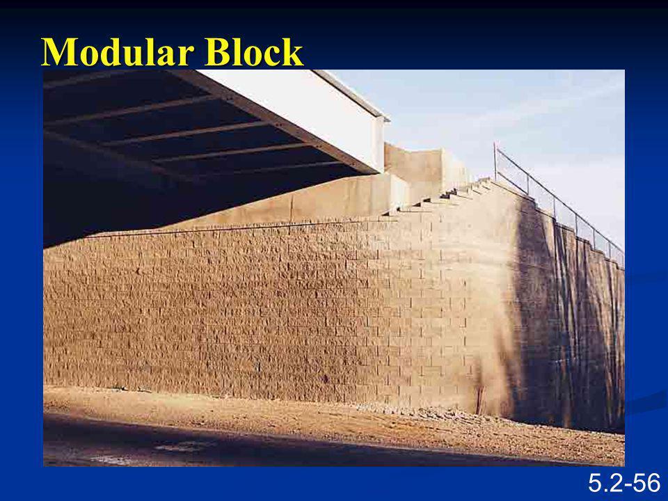 Modular Block Speaking Points Typical modular block facing