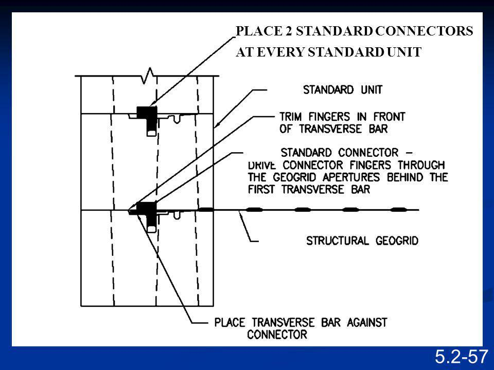 PLACE 2 STANDARD CONNECTORS AT EVERY STANDARD UNIT