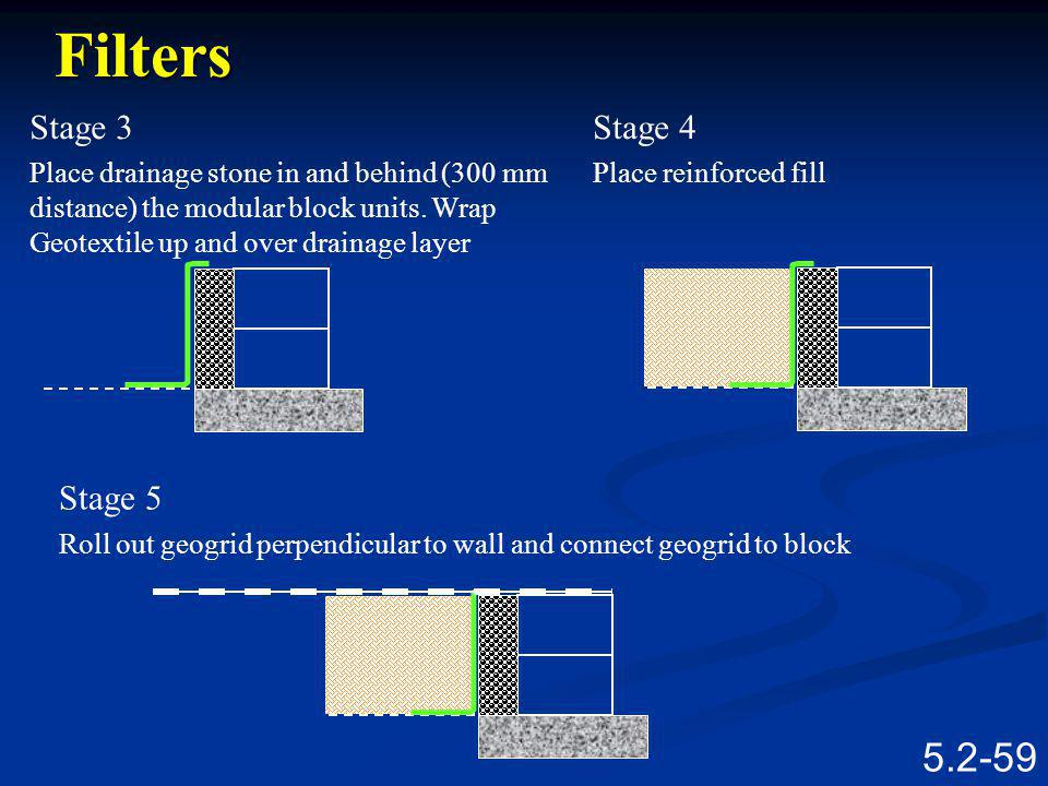 Filters Stage 3 Stage 4 Stage 5
