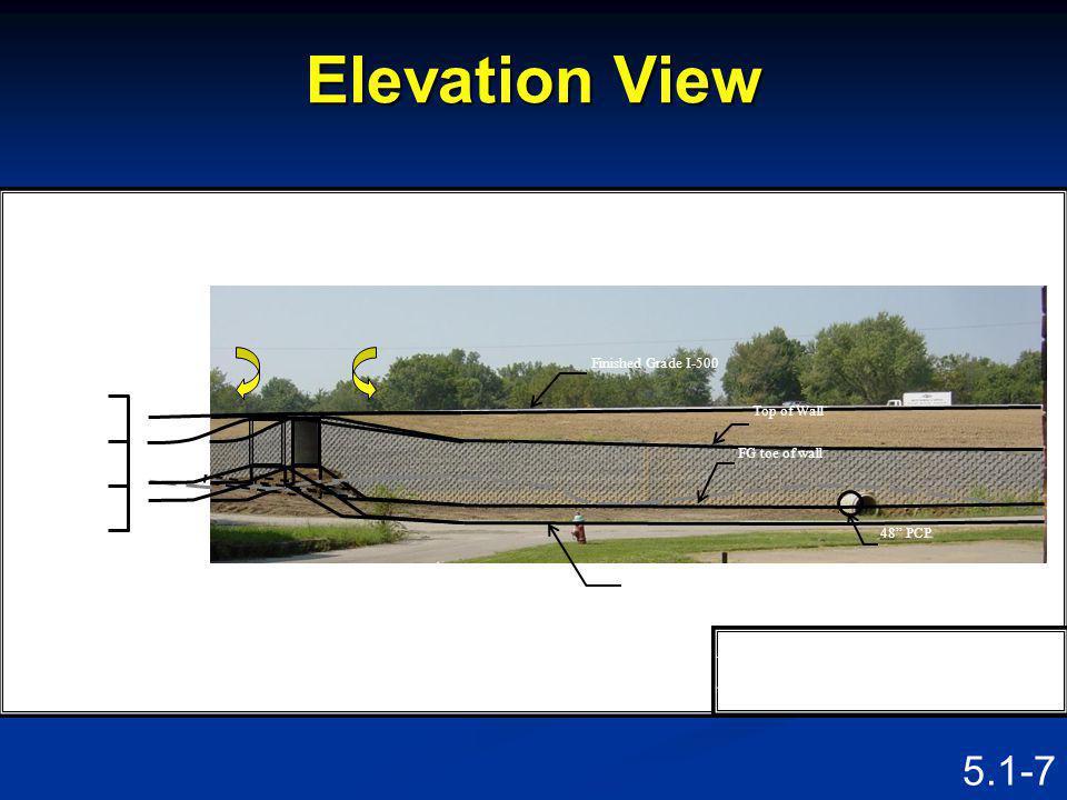 Elevation View ELEVATION Speaking Points
