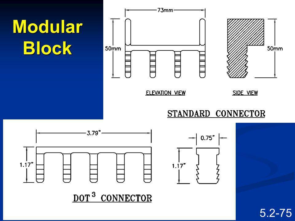 Modular Block Speaking Points