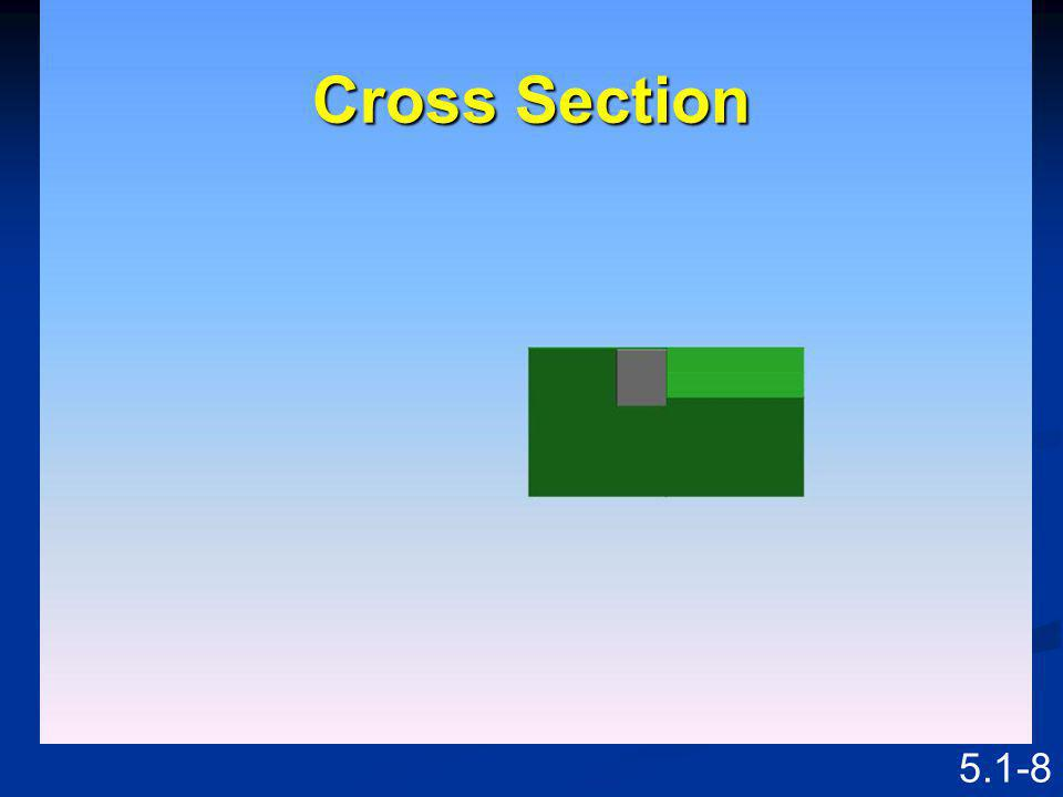 Cross Section Speaking Points