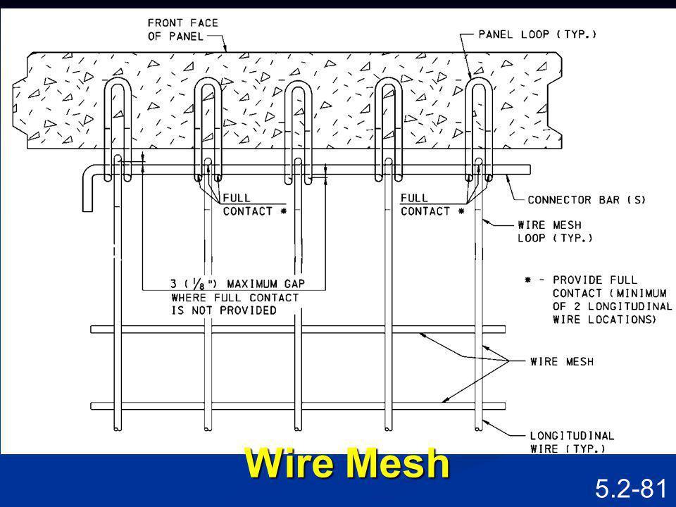 Wire Mesh Speaking Points