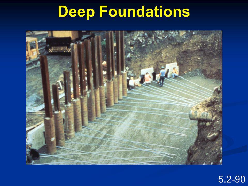 Deep Foundations Speaking Points