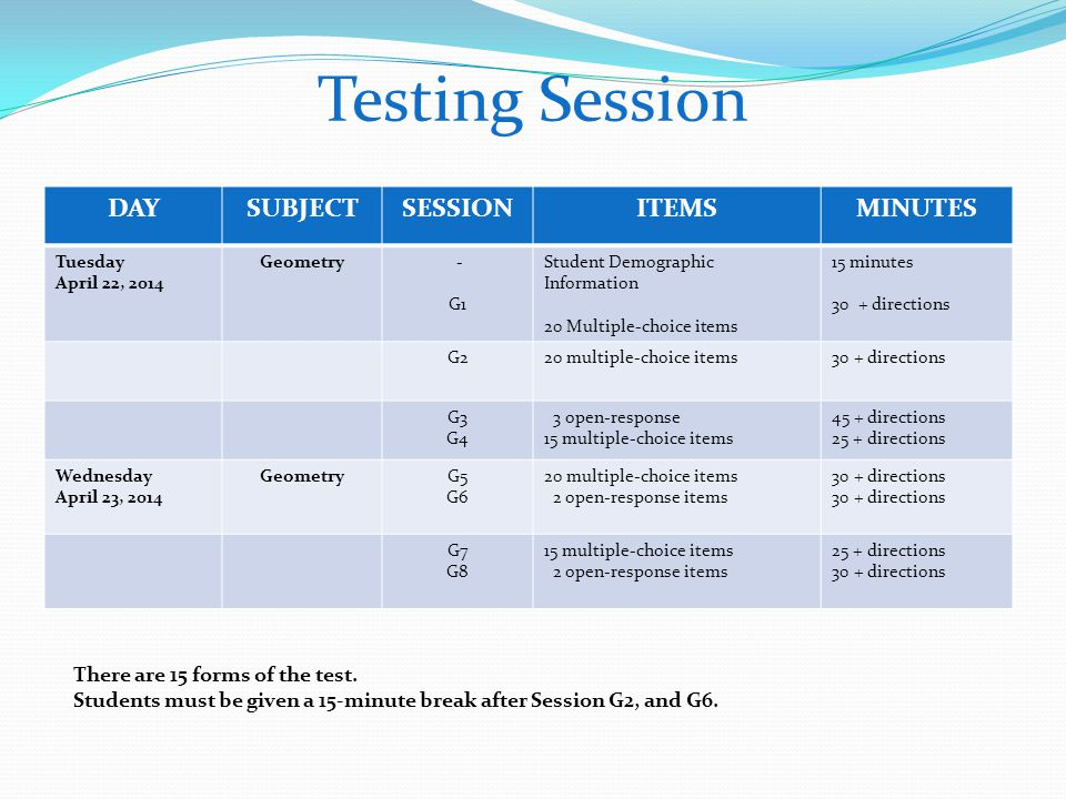 Testing Session DAY SUBJECT SESSION ITEMS MINUTES
