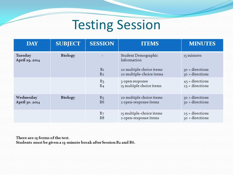 Testing Session DAY SUBJECT SESSION ITEMS MINUTES Tuesday
