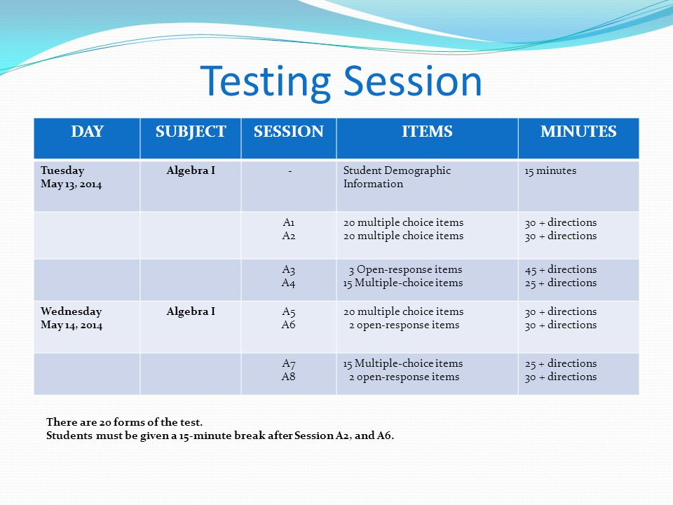 Testing Session DAY SUBJECT SESSION ITEMS MINUTES Tuesday May 13, 2014