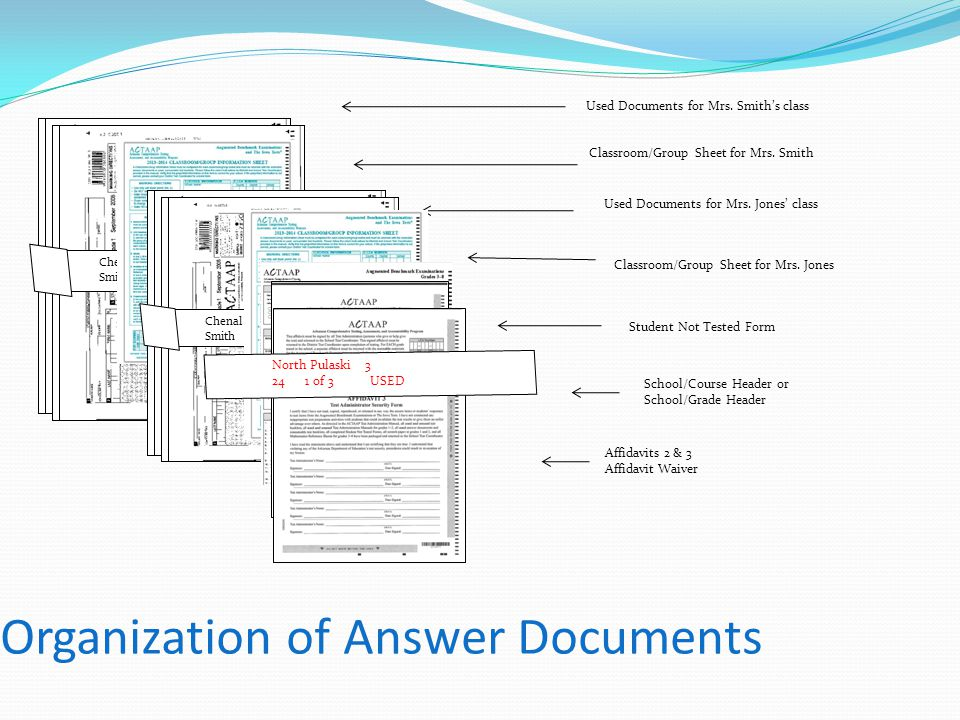 Organization of Answer Documents