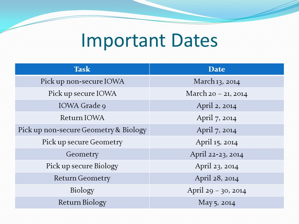 Important Dates Task Date Pick up non-secure IOWA March 13, 2014