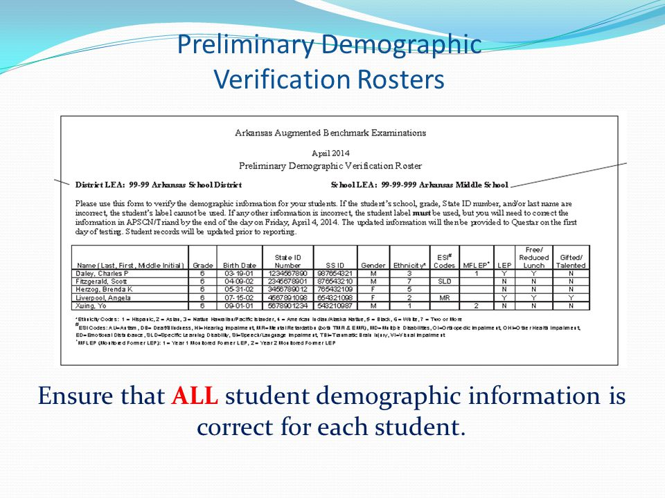 Preliminary Demographic Verification Rosters