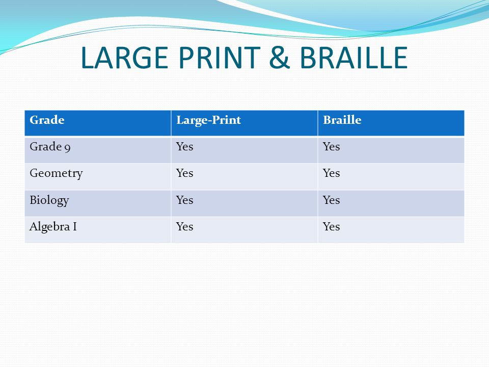 LARGE PRINT & BRAILLE Grade Large-Print Braille Grade 9 Yes Geometry