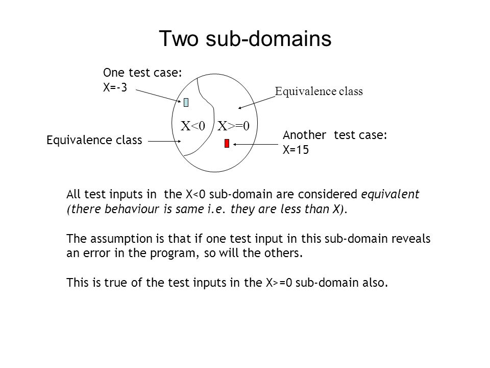 Two sub-domains X<0 X>=0 One test case: X=-3 Another test case: