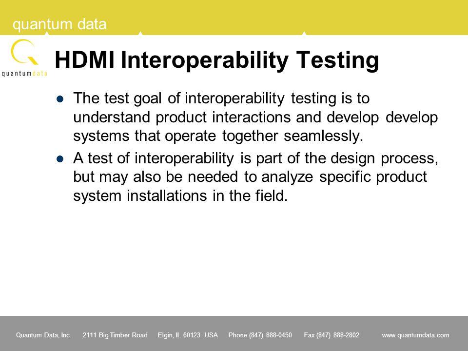 HDMI Interoperability Testing