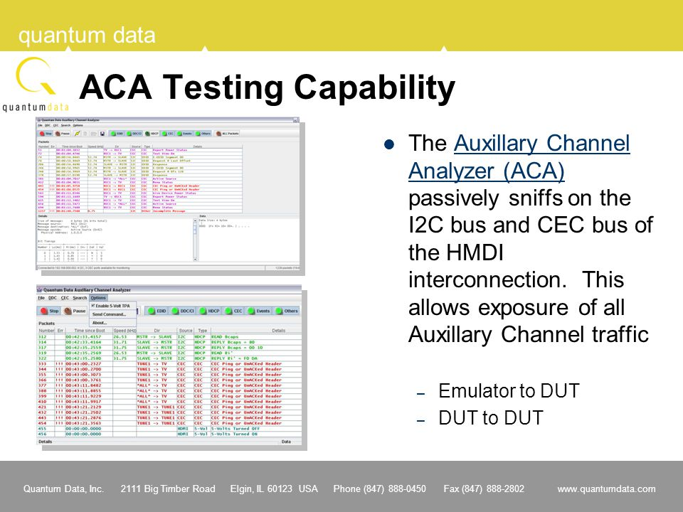 ACA Testing Capability